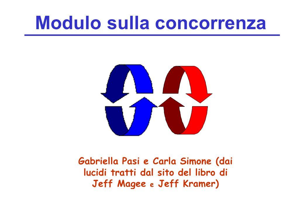 Concurrency: introduction1 ©Magee/Kramer Modulo sulla concorrenza Gabriella Pasi e Carla Simone (dai lucidi tratti dal sito del libro di Jeff Magee e