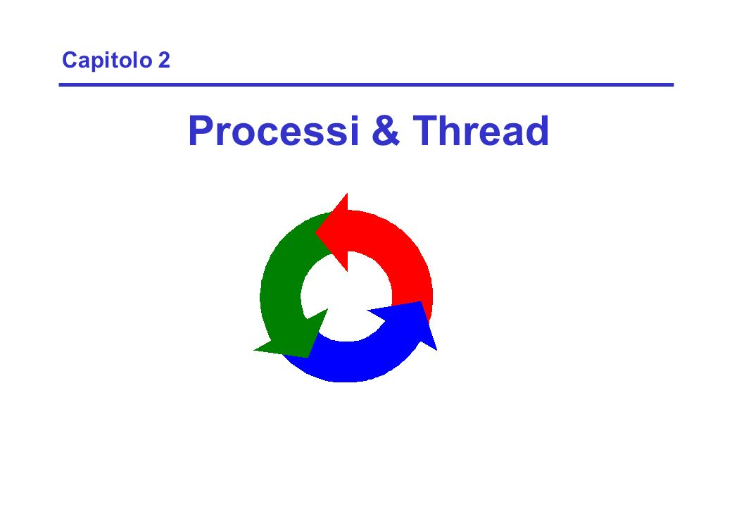 Concurrency: introduction11 ©Magee/Kramer Capitolo 2 Processi & Thread