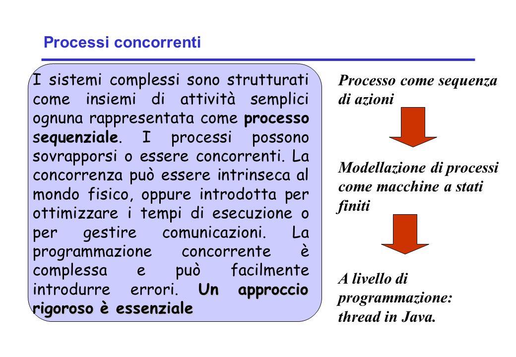 Concurrency: introduction12 ©Magee/Kramer Processi concorrenti Un approccio rigoroso è essenziale I sistemi complessi sono strutturati come insiemi di