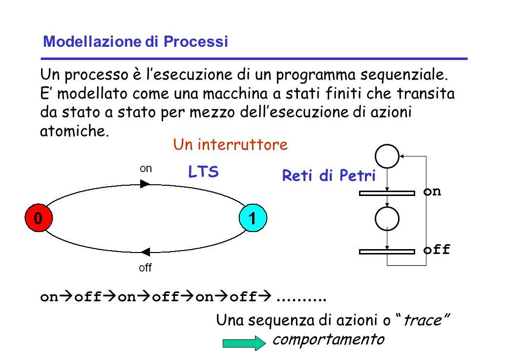 Concurrency: introduction14 ©Magee/Kramer Modellazione di Processi Un processo è lesecuzione di un programma sequenziale. E modellato come una macchin