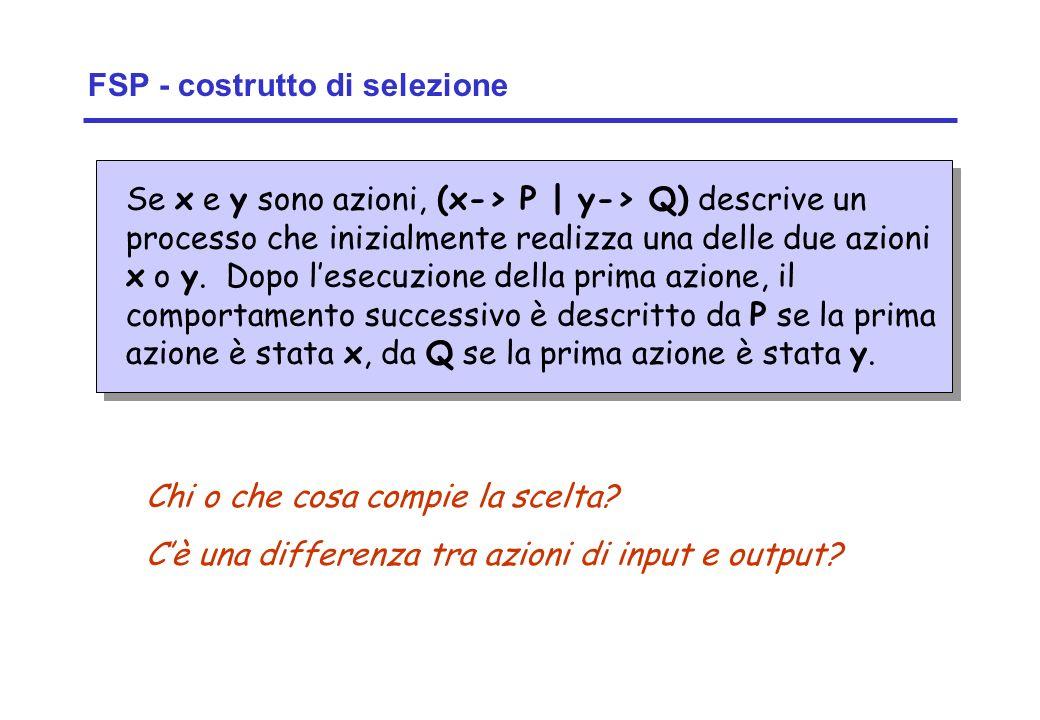 Concurrency: introduction19 ©Magee/Kramer FSP - costrutto di selezione Se x e y sono azioni, (x-> P | y-> Q) descrive un processo che inizialmente rea