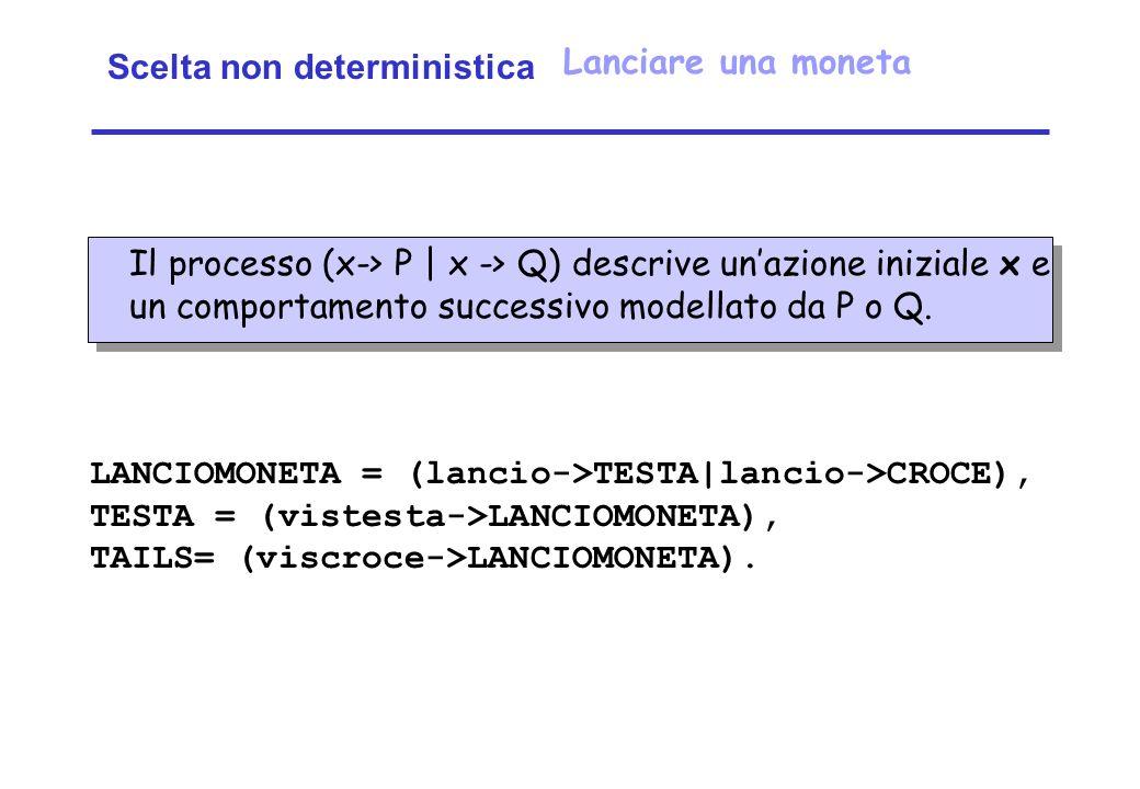Concurrency: introduction21 ©Magee/Kramer Scelta non deterministica Il processo (x-> P | x -> Q) descrive unazione iniziale x e un comportamento succe