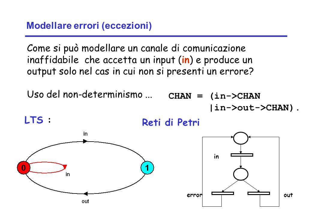 Concurrency: introduction23 ©Magee/Kramer Modellare errori (eccezioni) Come si può modellare un canale di comunicazione inaffidabile che accetta un in