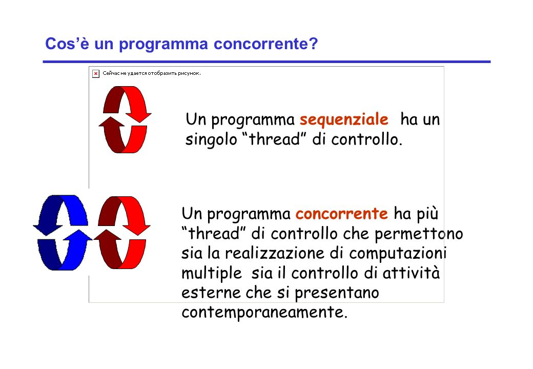 Concurrency: introduction5 ©Magee/Kramer Cosè un programma concorrente? Un programma concorrente ha più thread di controllo che permettono sia la real