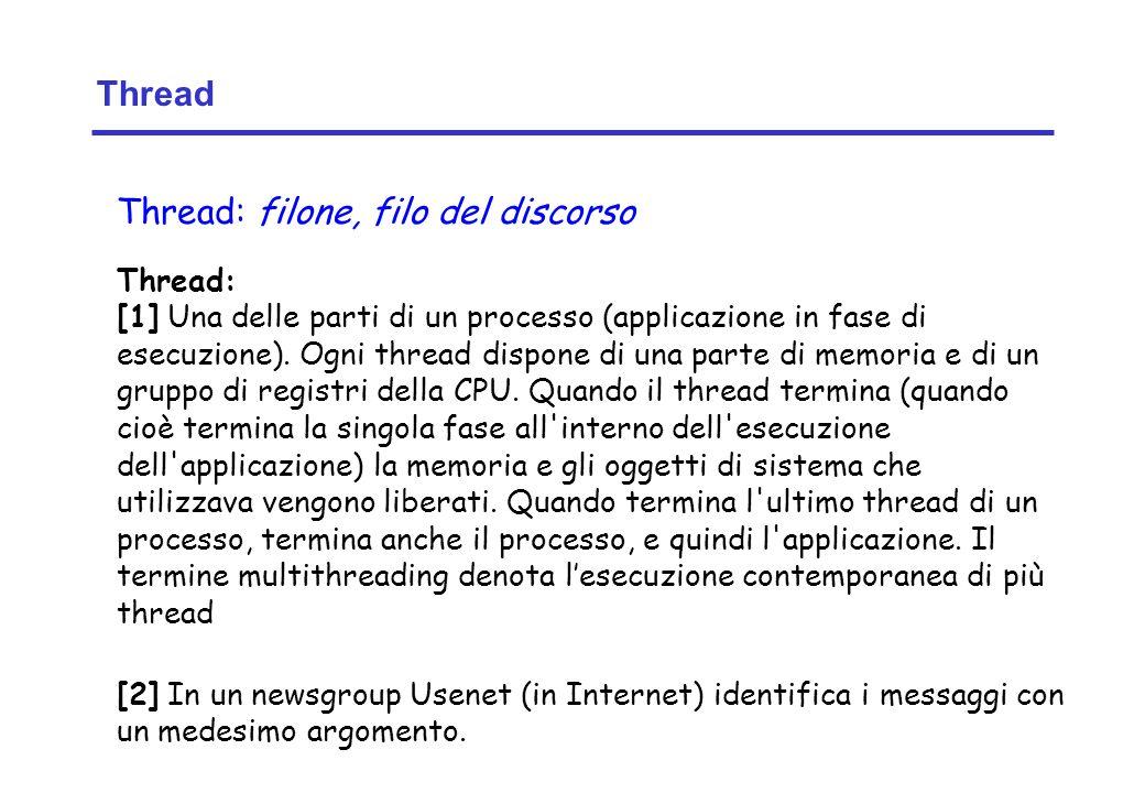 Concurrency: introduction6 ©Magee/Kramer Thread Thread: filone, filo del discorso Thread: [1] Una delle parti di un processo (applicazione in fase di