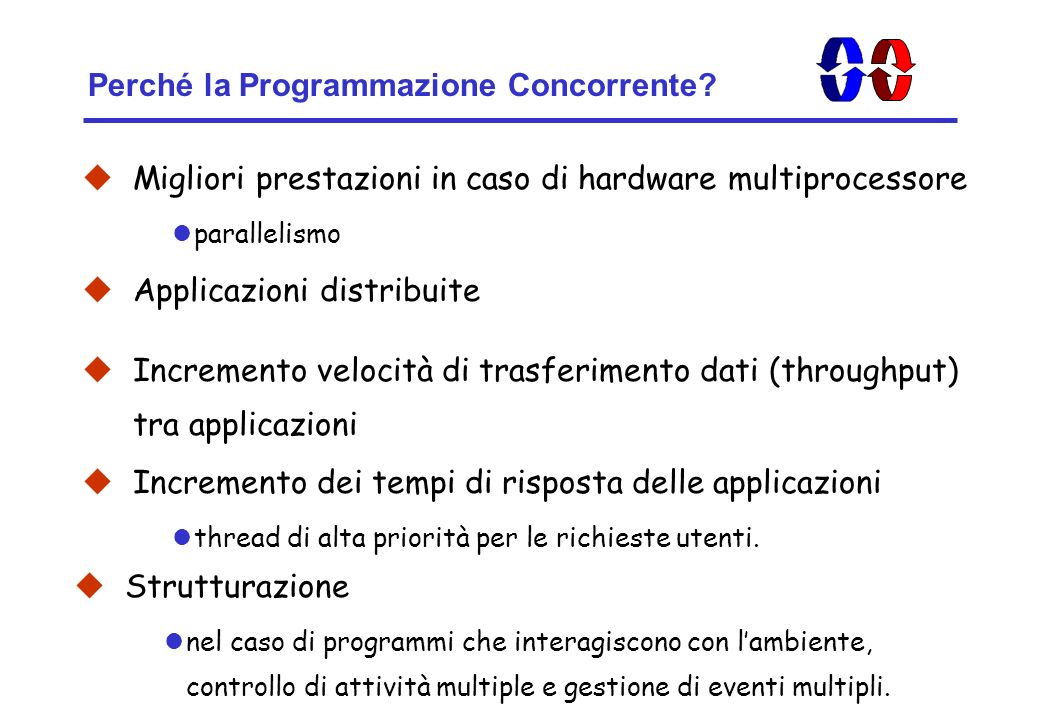 Concurrency: introduction7 ©Magee/Kramer Perché la Programmazione Concorrente.
