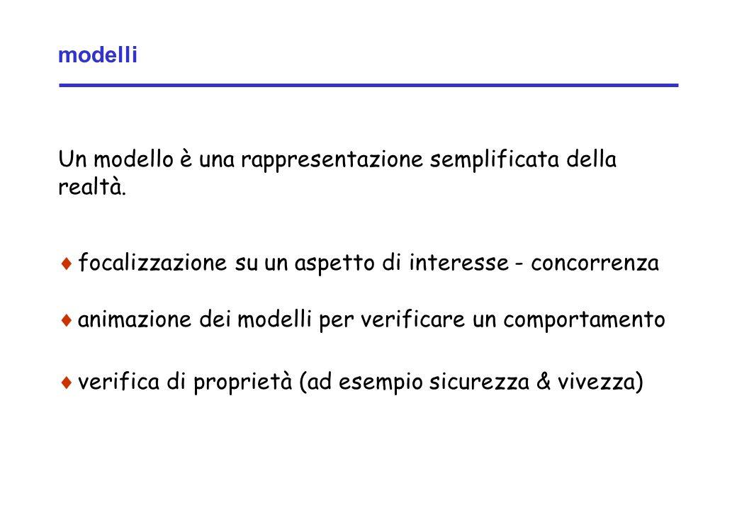 Concurrency: introduction8 ©Magee/Kramer modelli Un modello è una rappresentazione semplificata della realtà. focalizzazione su un aspetto di interess