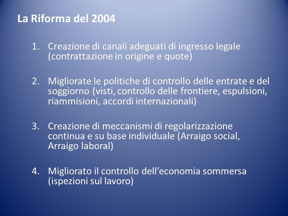 La Riforma del 2004 1.Creazione di canali adeguati di ingresso legale (contrattazione in origine e quote) 2.Migliorate le politiche di controllo delle