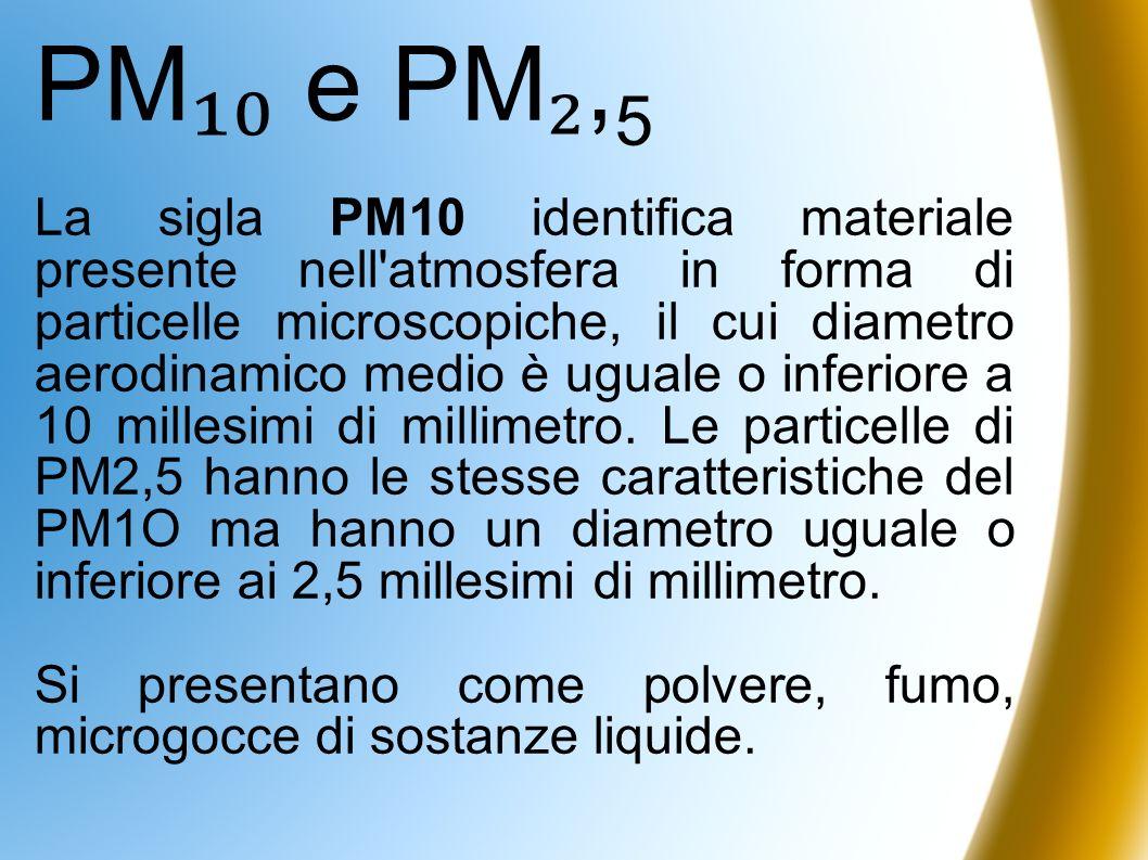 PM e PM, 5 La sigla PM10 identifica materiale presente nell'atmosfera in forma di particelle microscopiche, il cui diametro aerodinamico medio è ugual