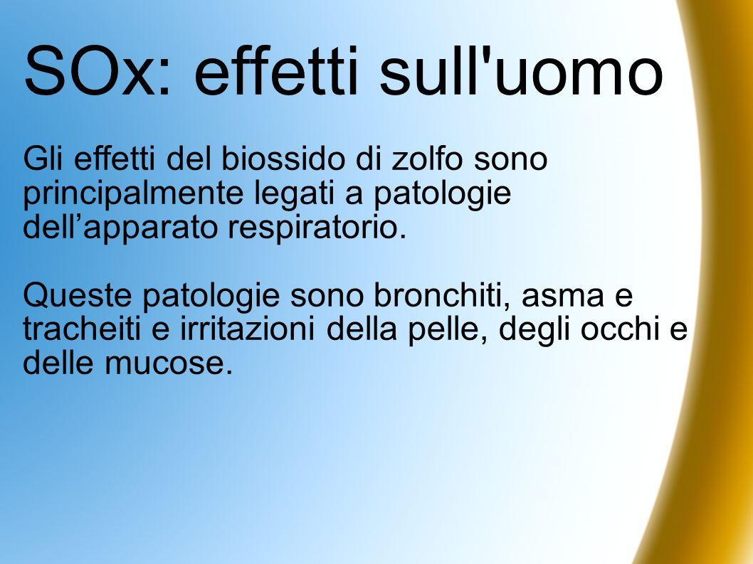 SOx: effetti sull'uomo Gli effetti del biossido di zolfo sono principalmente legati a patologie dellapparato respiratorio. Queste patologie sono bronc