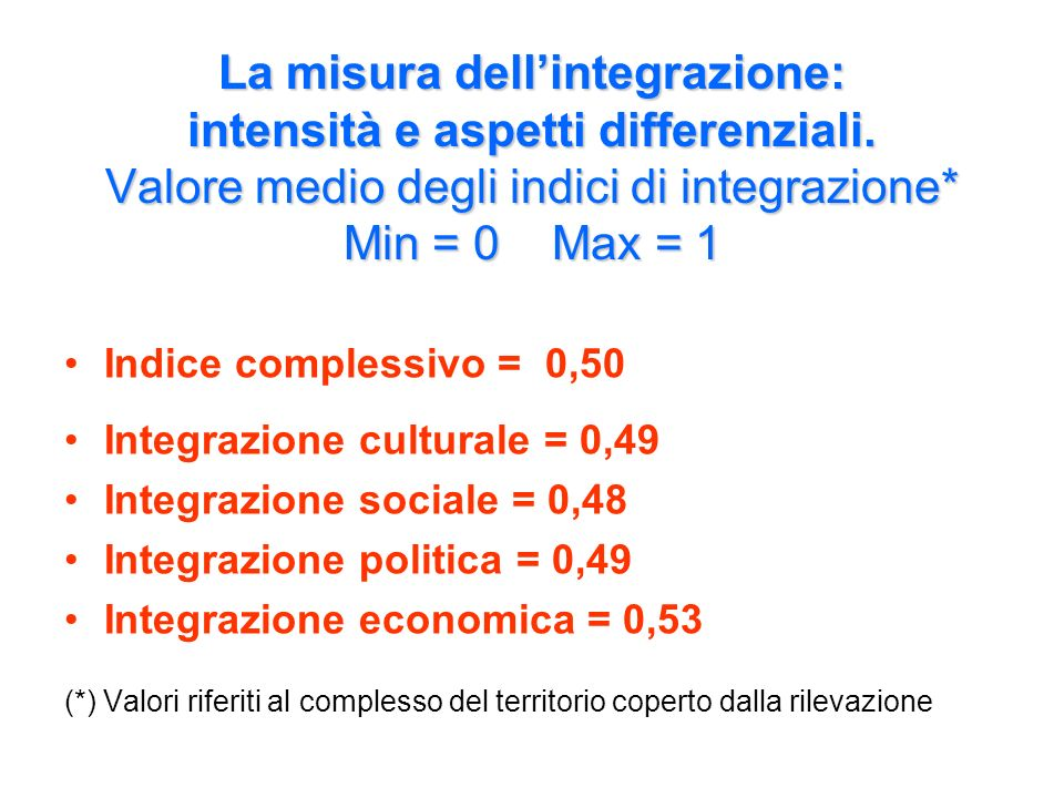 Indici territoriali dintegrazione Alta integrazione Medio-bassa integrazione Medio-alta integrazione Bassa integrazione