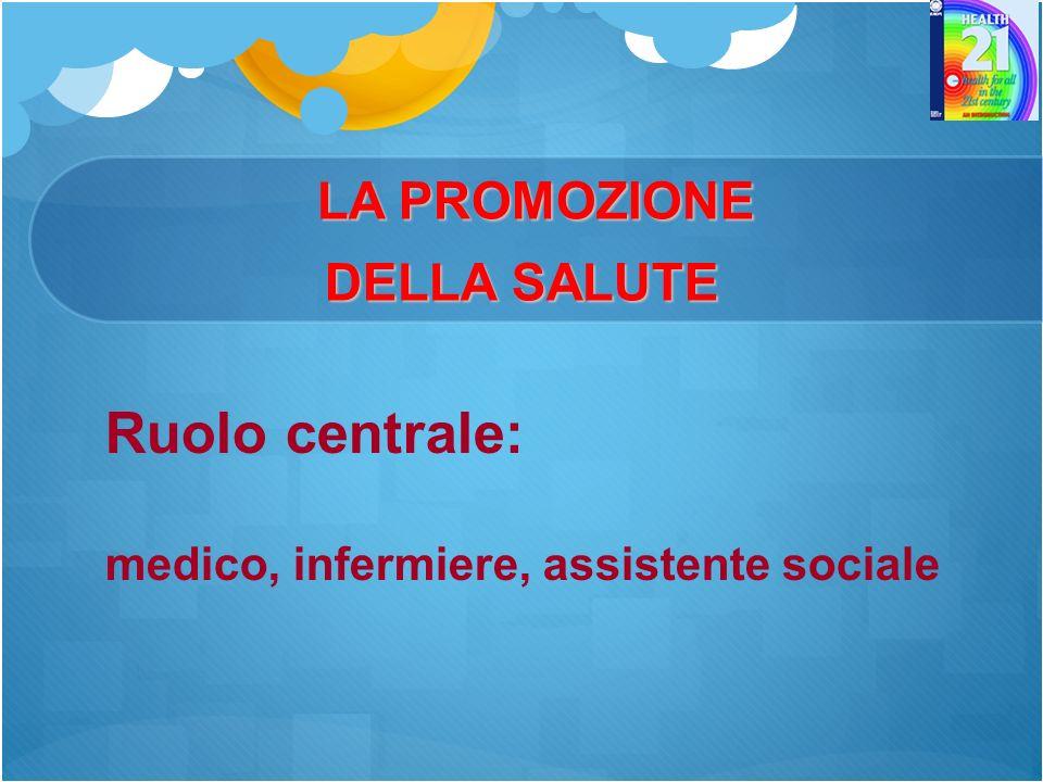 LA PROMOZIONE DELLA SALUTE LA PROMOZIONE DELLA SALUTE Ruolo centrale: medico, infermiere, assistente sociale