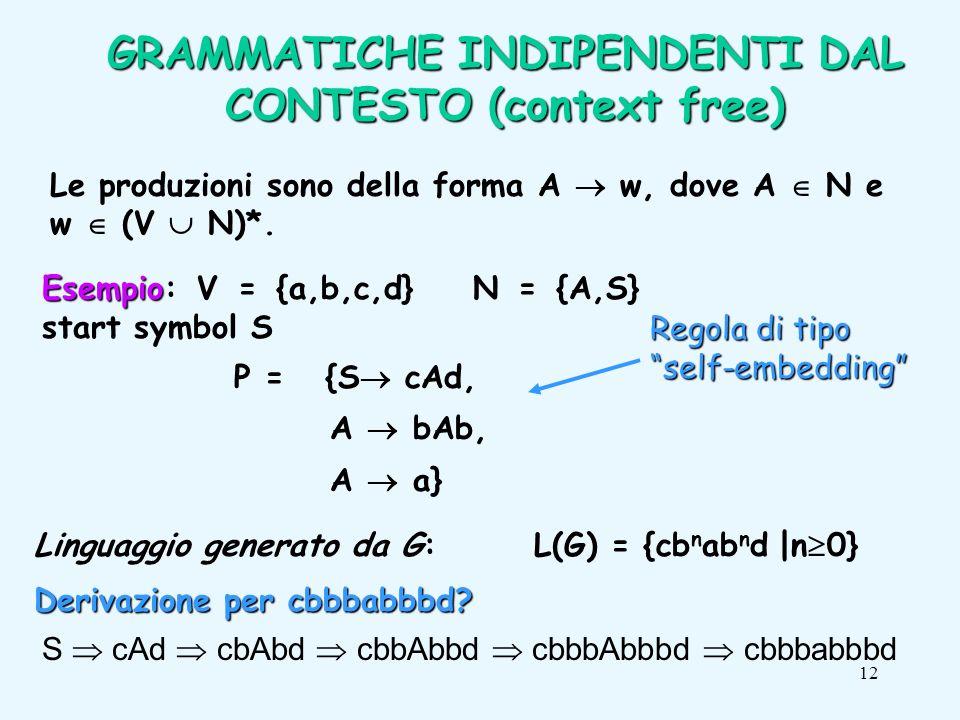 12 GRAMMATICHE INDIPENDENTI DAL CONTESTO (context free) Le produzioni sono della forma A w, dove A N e w (V N)*.