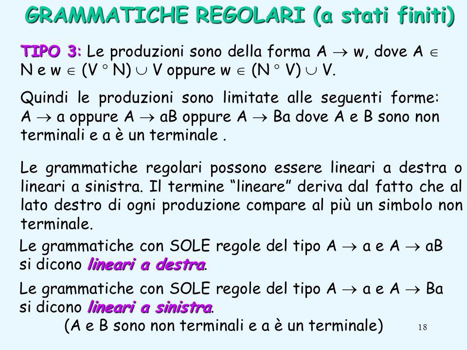 18 GRAMMATICHE REGOLARI (a stati finiti) TIPO 3: TIPO 3: Le produzioni sono della forma A w, dove A N e w (V N) V oppure w (N V) V.