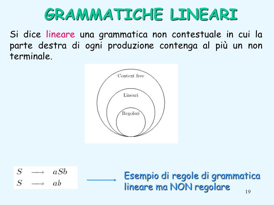 19 Si dice lineare una grammatica non contestuale in cui la parte destra di ogni produzione contenga al più un non terminale.