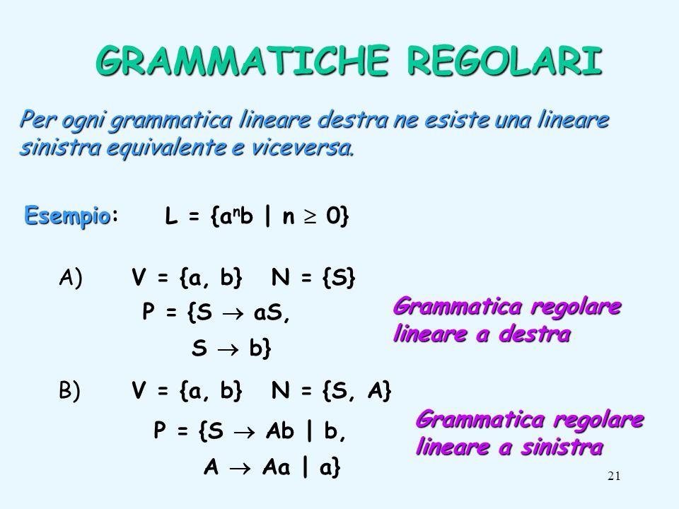 21 Per ogni grammatica lineare destra ne esiste una lineare sinistra equivalente e viceversa.