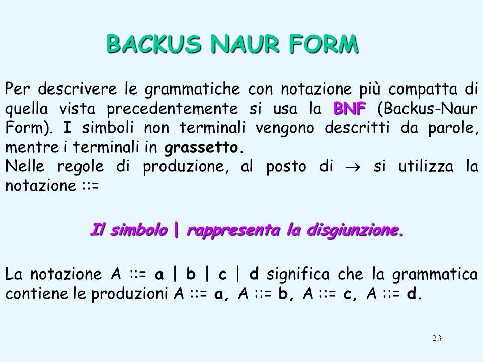 23 BACKUS NAUR FORM BNF Per descrivere le grammatiche con notazione più compatta di quella vista precedentemente si usa la BNF (Backus-Naur Form).