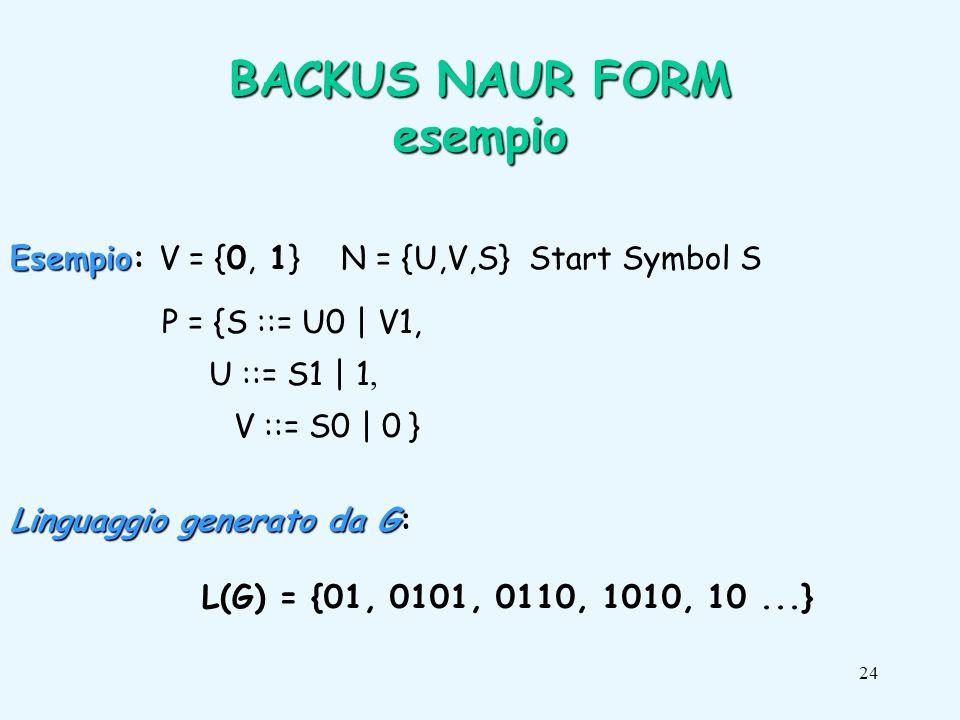 24 BACKUS NAUR FORM esempio Esempio Esempio: V = {0, 1} N = {U,V,S} Start Symbol S P = {S ::= U0 | V1, U ::= S1 | 1 V ::= S0 | 0 } Linguaggio generato da G Linguaggio generato da G: L(G) = {01, 0101, 0110, 1010, 10...}