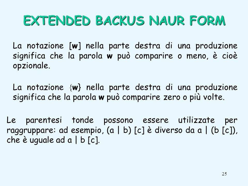 25 EXTENDED BACKUS NAUR FORM La notazione [w] nella parte destra di una produzione significa che la parola w può comparire o meno, è cioè opzionale.