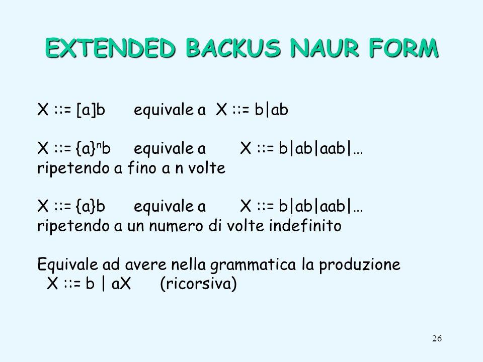 26 X ::= [a]b equivale a X ::= b|ab X ::= {a} n bequivale a X ::= b|ab|aab|… ripetendo a fino a n volte X ::= {a}bequivale a X ::= b|ab|aab|… ripetendo a un numero di volte indefinito Equivale ad avere nella grammatica la produzione X ::= b | aX (ricorsiva) EXTENDED BACKUS NAUR FORM