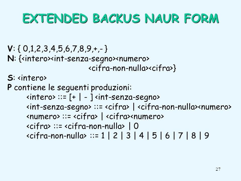 27 V: { 0,1,2,3,4,5,6,7,8,9,+,- } N: { } S: P contiene le seguenti produzioni: ::= [+ | - ] ::= | ::= | 0 ::= 1 | 2 | 3 | 4 | 5 | 6 | 7 | 8 | 9 EXTENDED BACKUS NAUR FORM