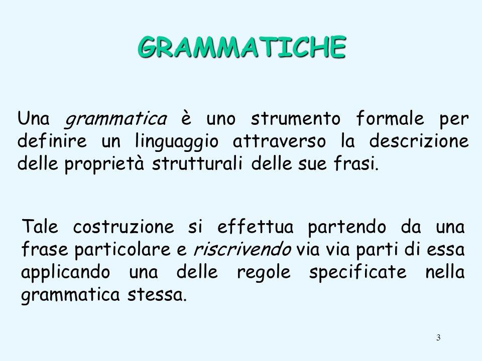 3 Una grammatica è uno strumento formale per definire un linguaggio attraverso la descrizione delle proprietà strutturali delle sue frasi.