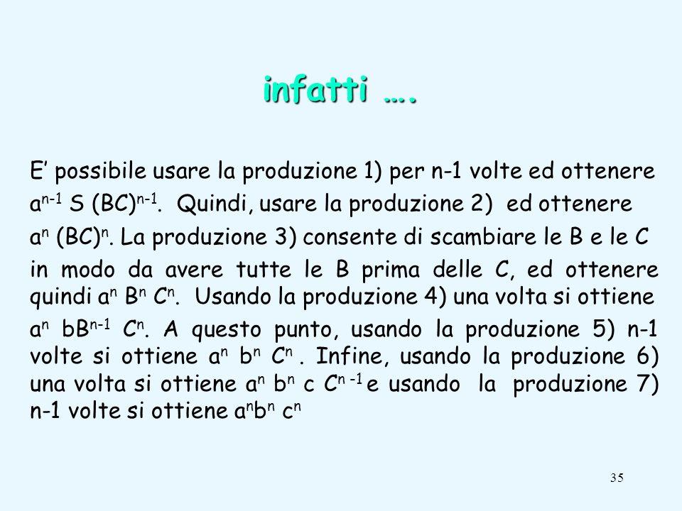 35 infatti …. E possibile usare la produzione 1) per n-1 volte ed ottenere a n-1 S (BC) n-1.