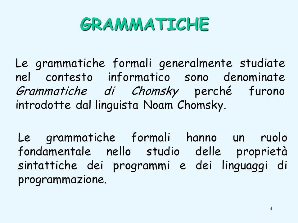4 Le grammatiche formali generalmente studiate nel contesto informatico sono denominate Grammatiche di Chomsky perché furono introdotte dal linguista Noam Chomsky.