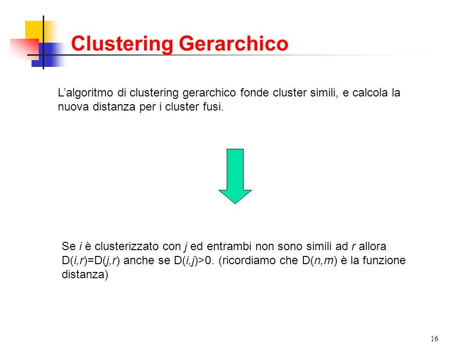 16 Lalgoritmo di clustering gerarchico fonde cluster simili, e calcola la nuova distanza per i cluster fusi.