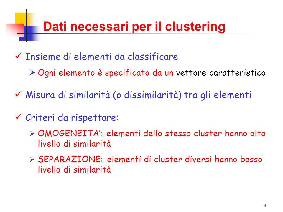 15 Radicato Non radicato Viene impiegata una struttura ad albero Una particolare rappresentazione è il dendrogramma Clustering Gerarchico