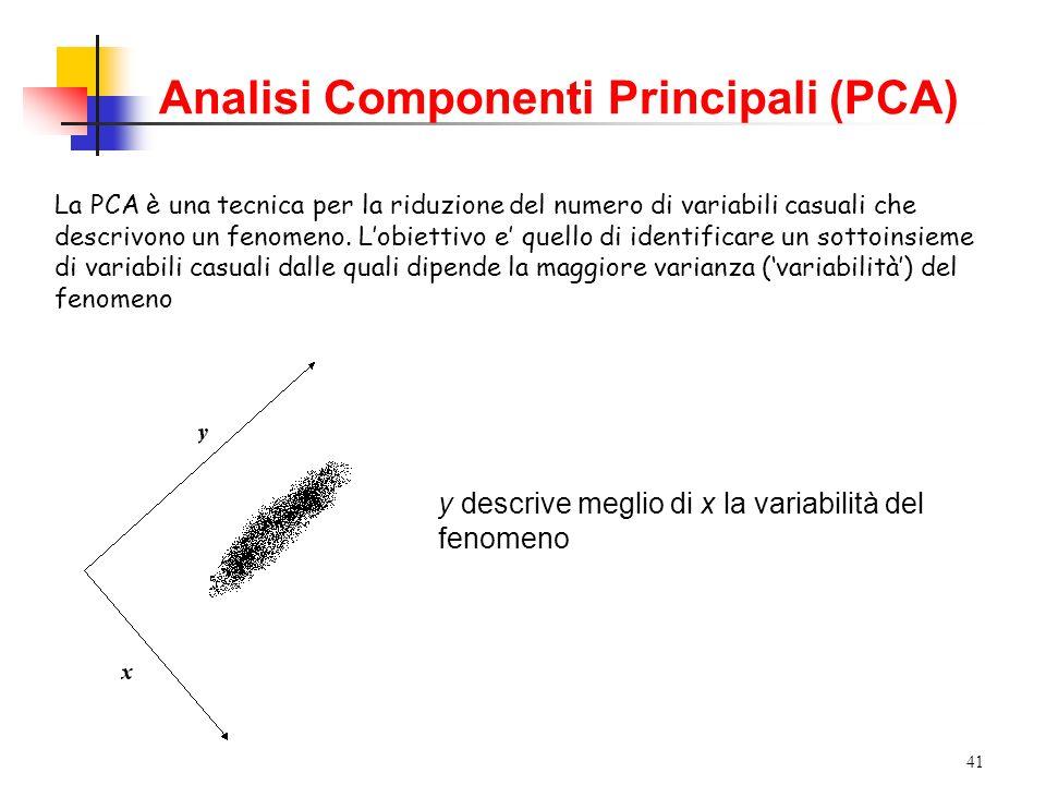 41 La PCA è una tecnica per la riduzione del numero di variabili casuali che descrivono un fenomeno.