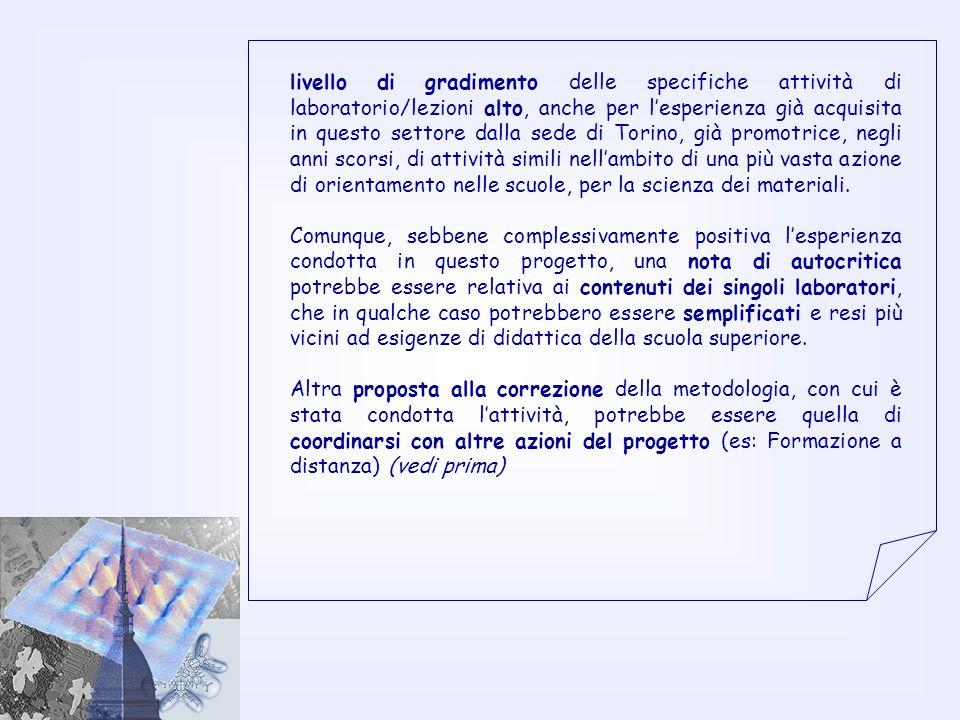livello di gradimento delle specifiche attività di laboratorio/lezioni alto, anche per lesperienza già acquisita in questo settore dalla sede di Torino, già promotrice, negli anni scorsi, di attività simili nellambito di una più vasta azione di orientamento nelle scuole, per la scienza dei materiali.