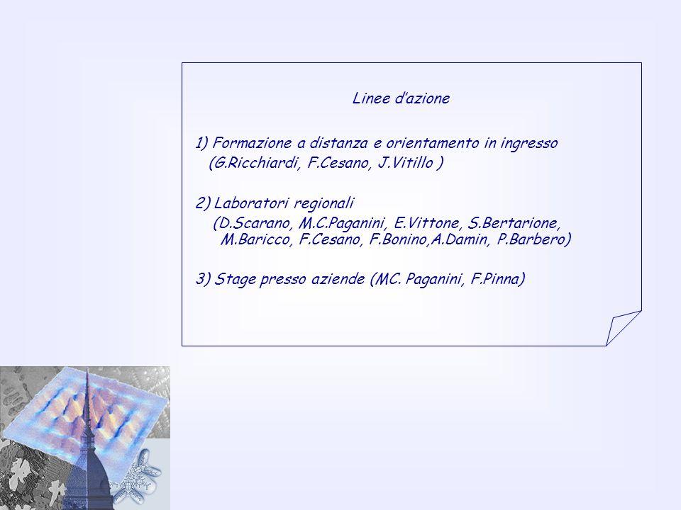 Linee dazione 1) Formazione a distanza e orientamento in ingresso (G.Ricchiardi, F.Cesano, J.Vitillo ) 2) Laboratori regionali (D.Scarano, M.C.Paganin