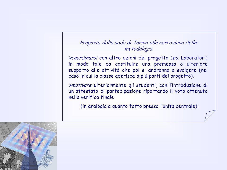 Proposta della sede di Torino alla correzione della metodologia coordinarsi con altre azioni del progetto (es. Laboratori) in modo tale da costituire