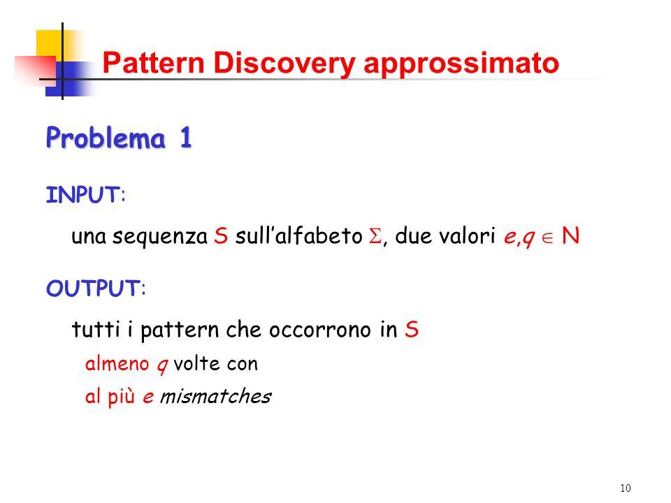 10 Pattern Discovery approssimato Problema 1 INPUT: una sequenza S sullalfabeto, due valori e,q N OUTPUT: tutti i pattern che occorrono in S almeno q