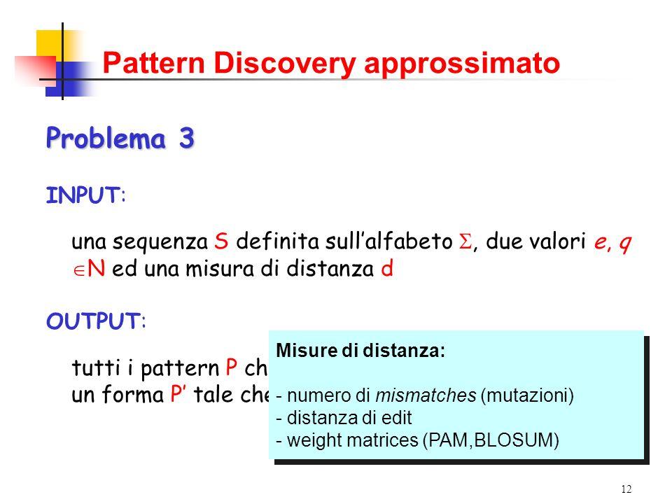 12 Problema 3 INPUT: una sequenza S definita sullalfabeto, due valori e, q N ed una misura di distanza d OUTPUT: tutti i pattern P che occorrono in S