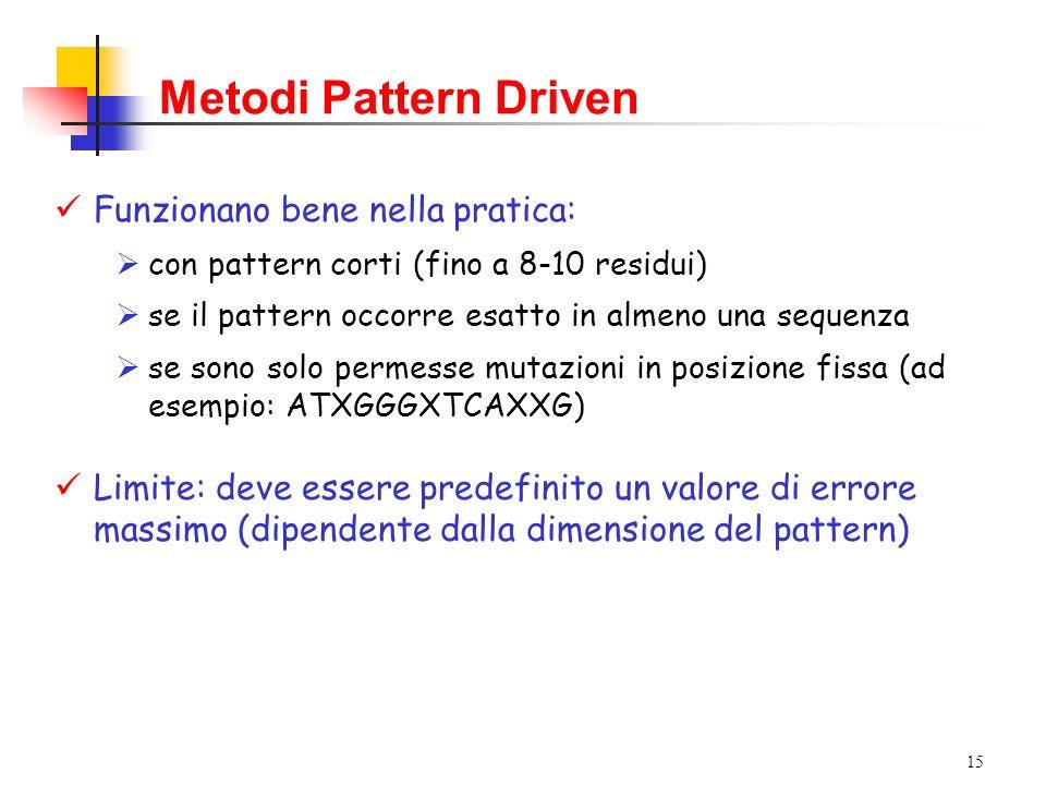 15 Metodi Pattern Driven Funzionano bene nella pratica: con pattern corti (fino a 8-10 residui) se il pattern occorre esatto in almeno una sequenza se