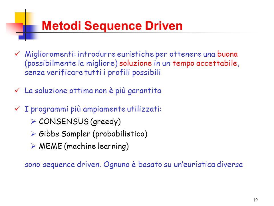 19 Metodi Sequence Driven Miglioramenti: introdurre euristiche per ottenere una buona (possibilmente la migliore) soluzione in un tempo accettabile, s