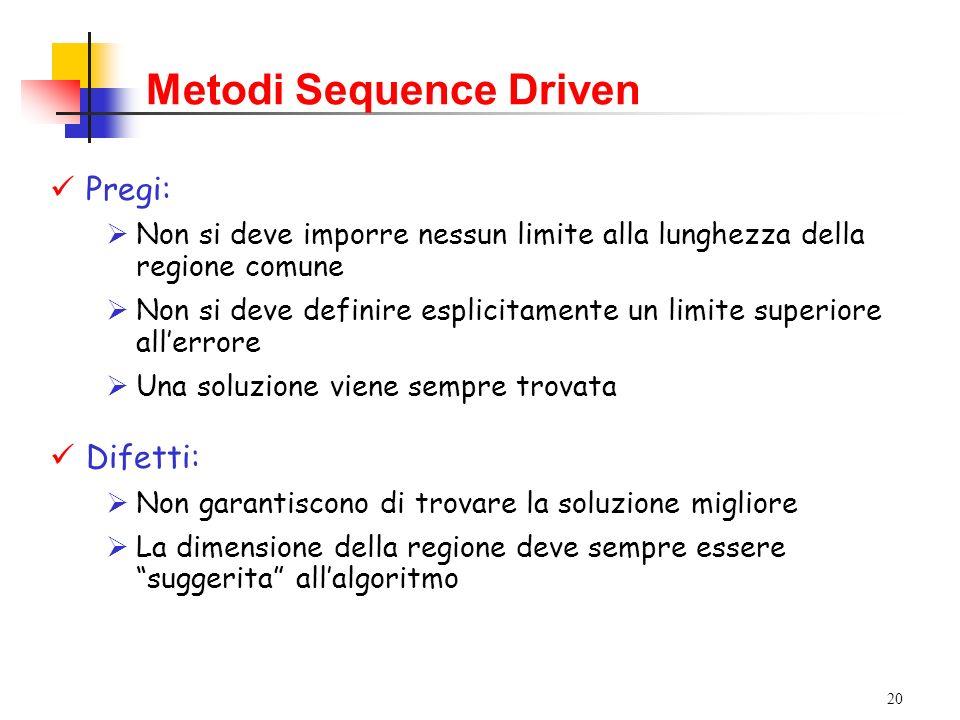 20 Metodi Sequence Driven Pregi: Non si deve imporre nessun limite alla lunghezza della regione comune Non si deve definire esplicitamente un limite s