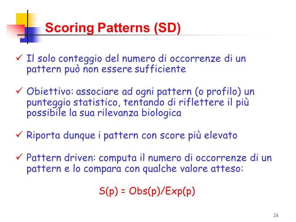 24 Scoring Patterns (SD) Il solo conteggio del numero di occorrenze di un pattern può non essere sufficiente Obiettivo: associare ad ogni pattern (o p