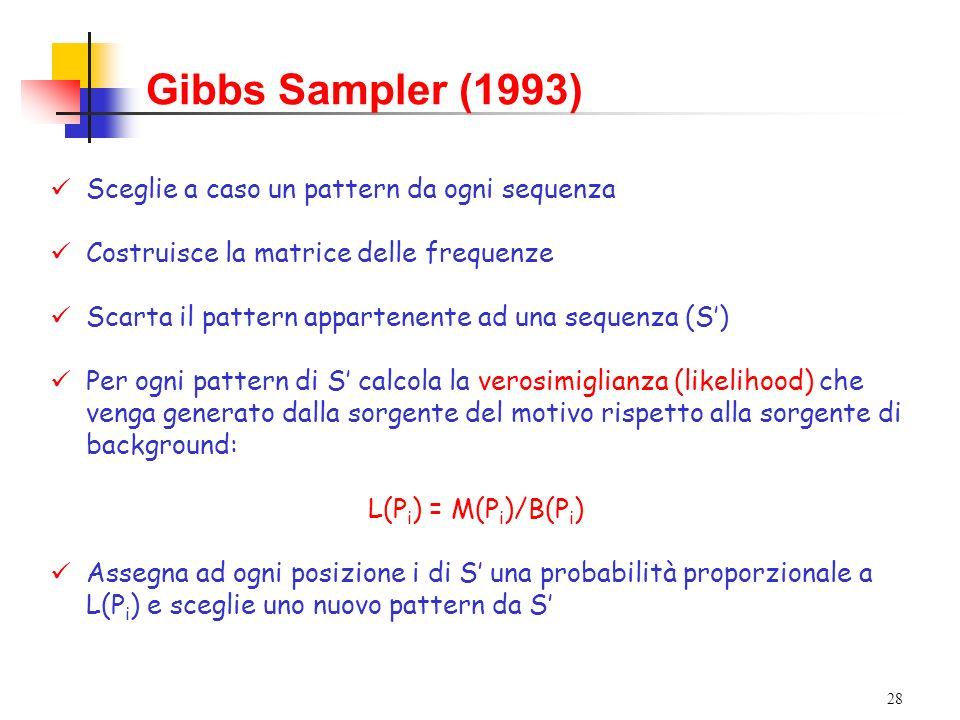 28 Gibbs Sampler (1993) Sceglie a caso un pattern da ogni sequenza Costruisce la matrice delle frequenze Scarta il pattern appartenente ad una sequenz