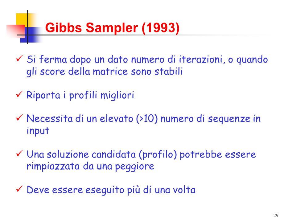 29 Gibbs Sampler (1993) Si ferma dopo un dato numero di iterazioni, o quando gli score della matrice sono stabili Riporta i profili migliori Necessita