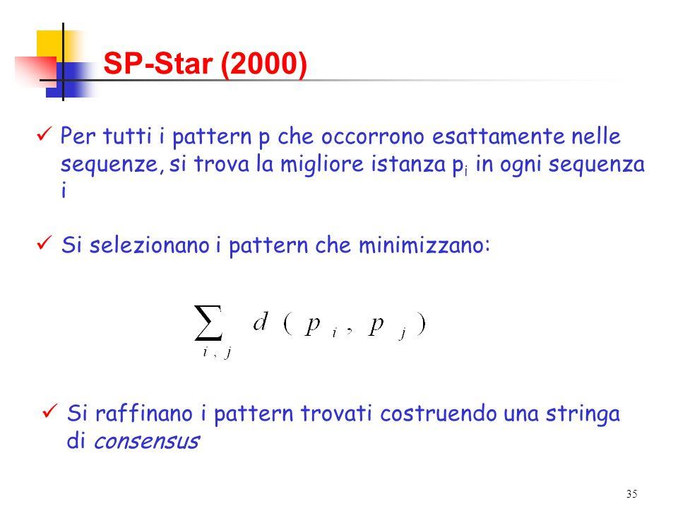 35 Si raffinano i pattern trovati costruendo una stringa di consensus SP-Star (2000) Per tutti i pattern p che occorrono esattamente nelle sequenze, s