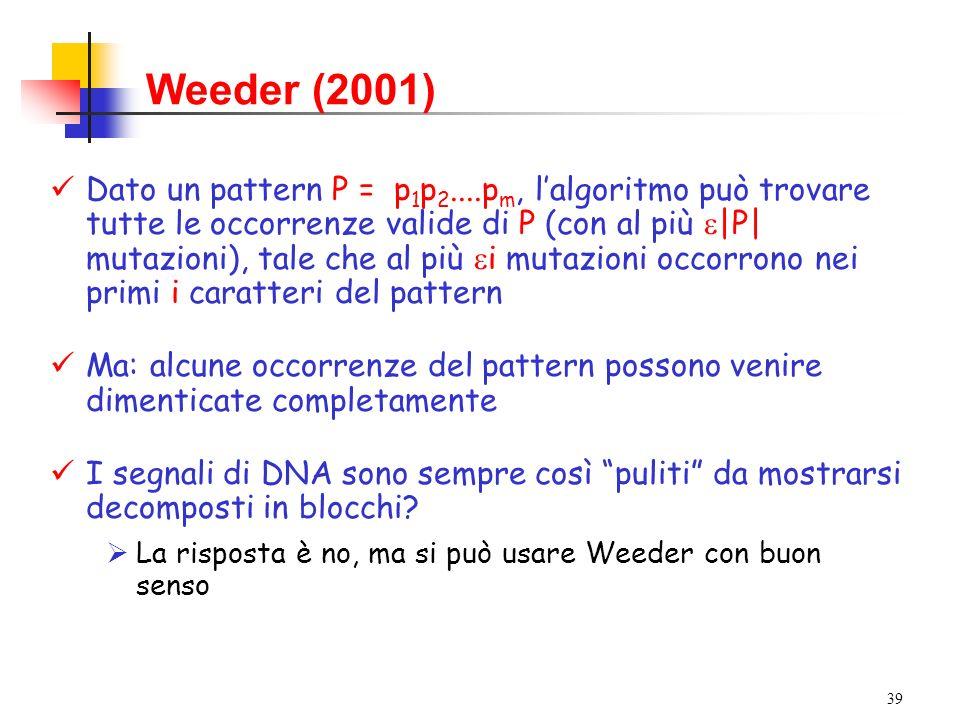 39 Weeder (2001) Dato un pattern P = p 1 p 2....p m, lalgoritmo può trovare tutte le occorrenze valide di P (con al più |P| mutazioni), tale che al pi