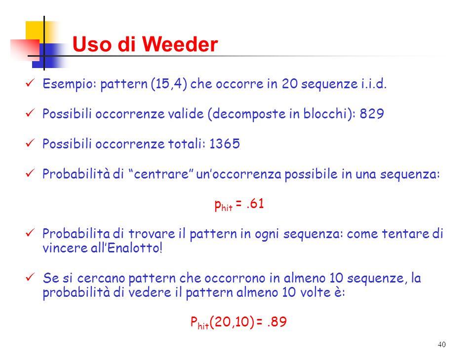40 Uso di Weeder Esempio: pattern (15,4) che occorre in 20 sequenze i.i.d. Possibili occorrenze valide (decomposte in blocchi): 829 Possibili occorren