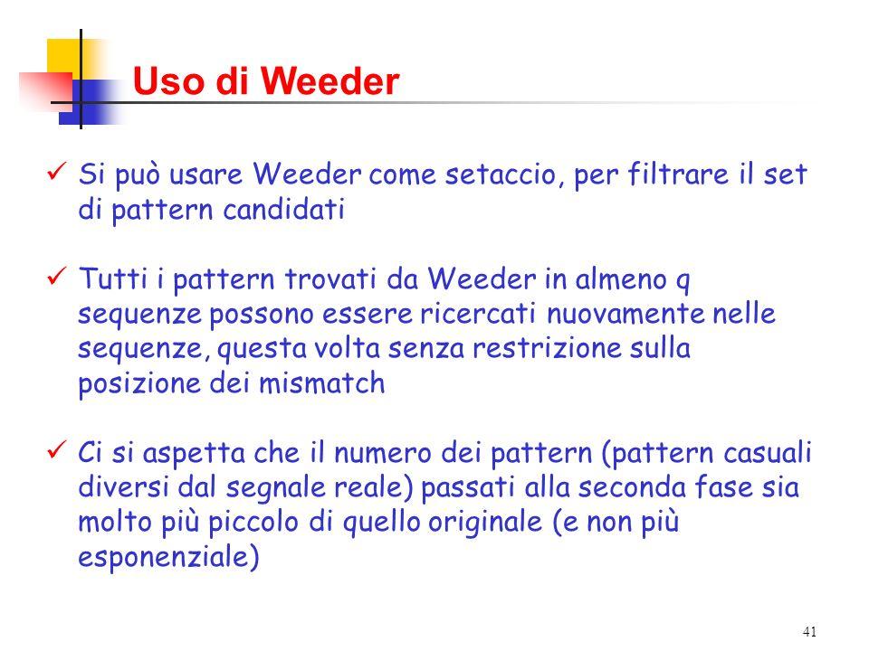 41 Uso di Weeder Si può usare Weeder come setaccio, per filtrare il set di pattern candidati Tutti i pattern trovati da Weeder in almeno q sequenze po