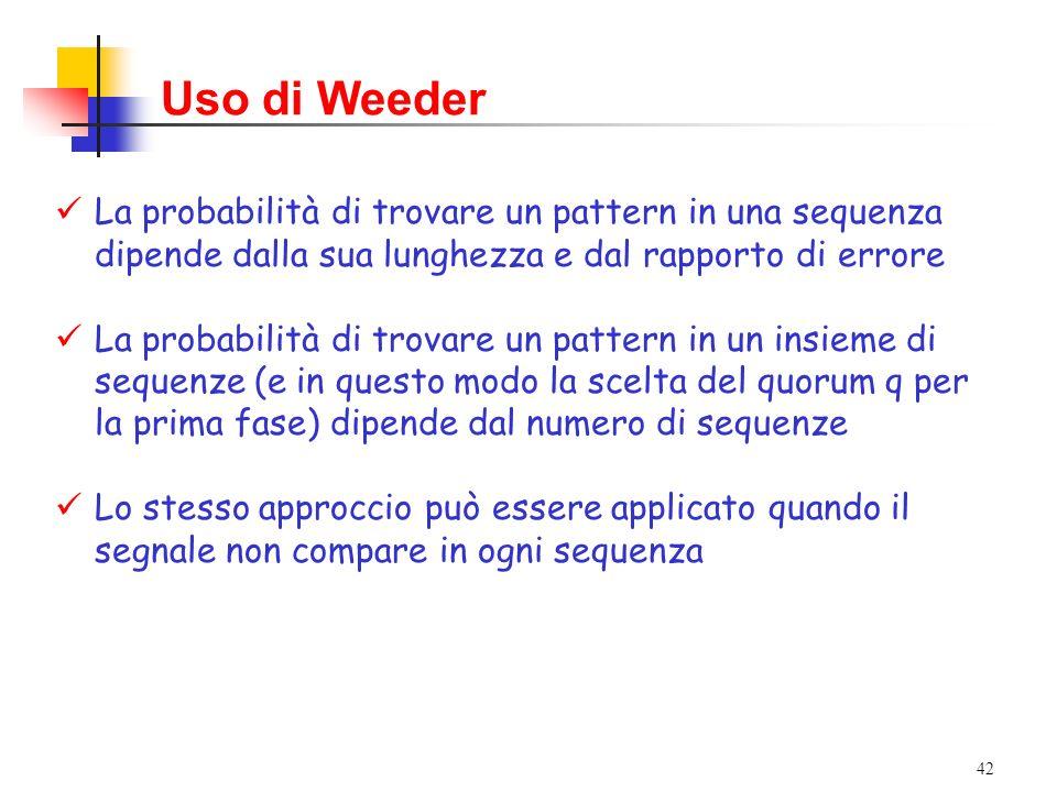 42 Uso di Weeder La probabilità di trovare un pattern in una sequenza dipende dalla sua lunghezza e dal rapporto di errore La probabilità di trovare u