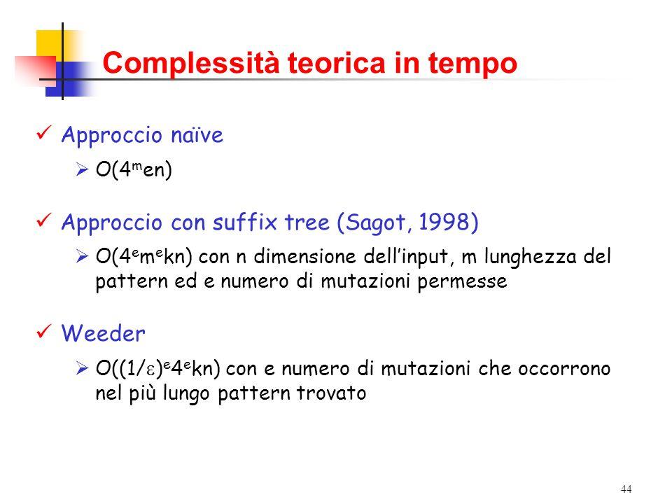 44 Complessità teorica in tempo Approccio naïve O(4 m en) Approccio con suffix tree (Sagot, 1998) O(4 e m e kn) con n dimensione dellinput, m lunghezz