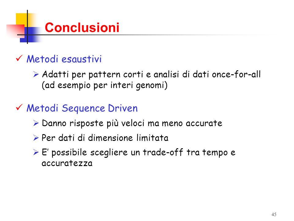 45 Conclusioni Metodi esaustivi Adatti per pattern corti e analisi di dati once-for-all (ad esempio per interi genomi) Metodi Sequence Driven Danno ri