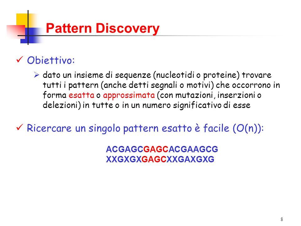 9 Pattern Discovery approssimato Obiettivo: dato un insieme di sequenze (nucleotidi o proteine) trovare tutti i pattern (anche detti segnali o motivi) che: occorrano, con un numero di mutazioni, inserzioni o delezioni non superiore a un massimo assegnato, in ogni sequenza del set; oppure: occorrano come sopra in forme non più distanti di un massimo assegnato, secondo una assegnata misura di distanza; oppure: occorrano come sopra in un numero di sequenze sorprendentemente elevato ma...